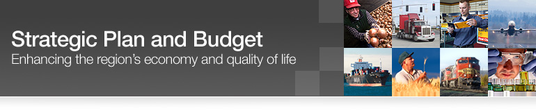 Strategic Plan and Budget